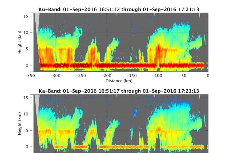 NOAA SHOUT Program Flies 2nd Mission Above Hurricane Hermine's Rapid Intensification AUG 31- SEP 2